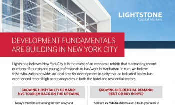 NYC Development Fundamentals